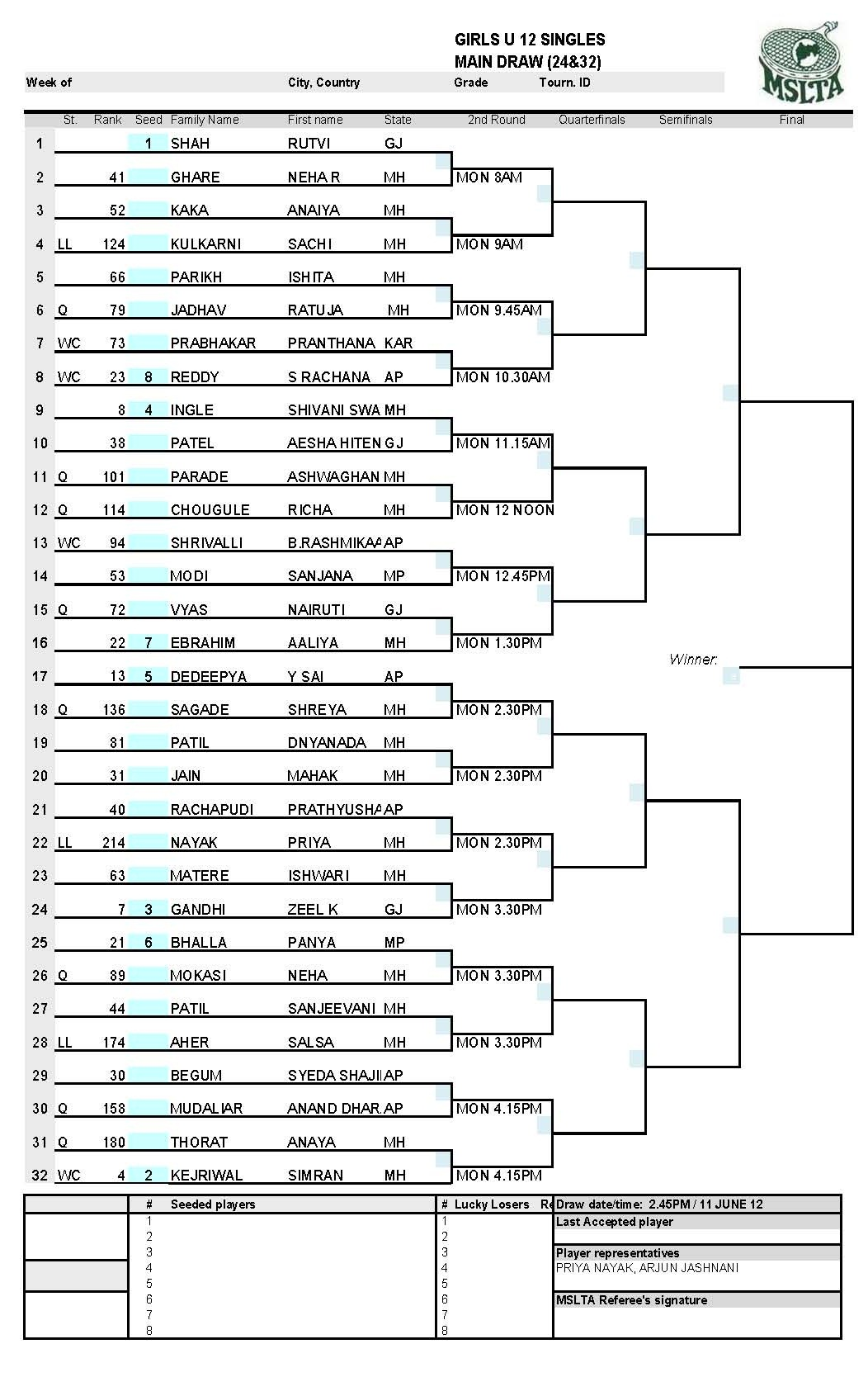 Tennis Tournament June 2012 Main Draw